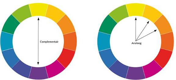 twee kleurencirkels