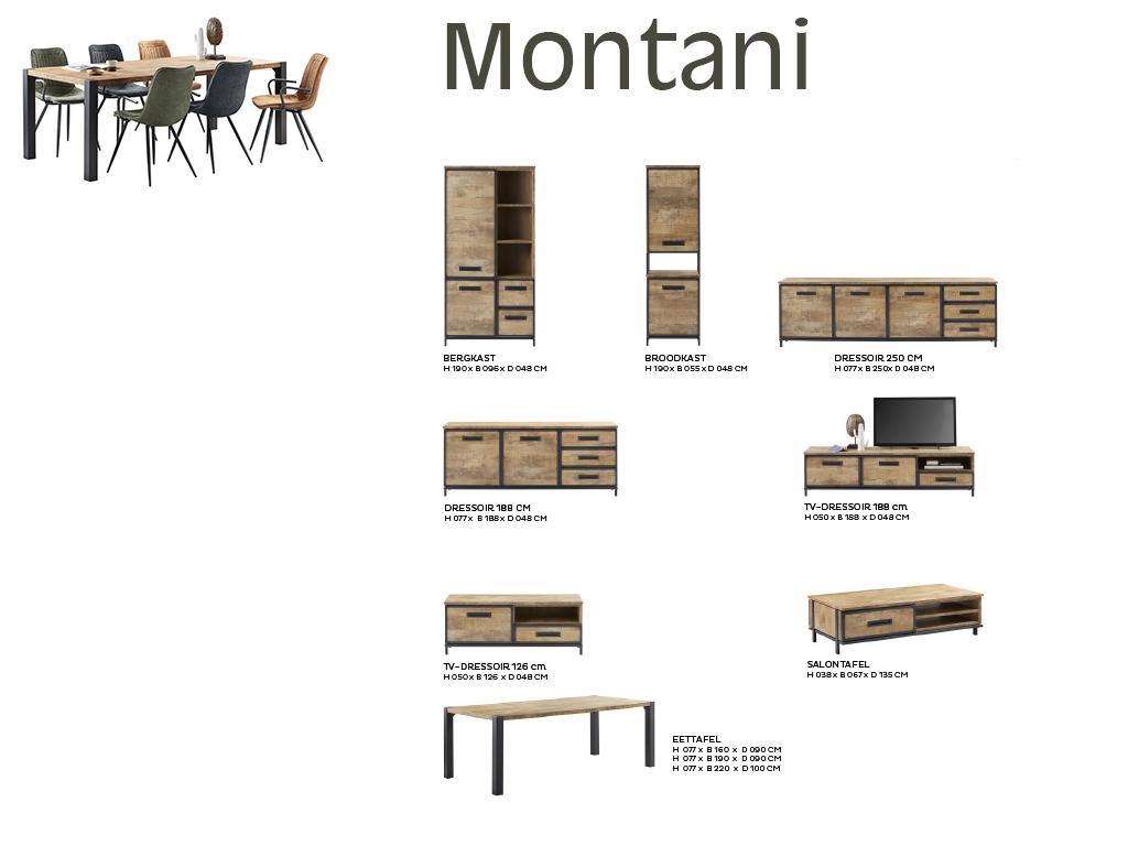 Kast Montani